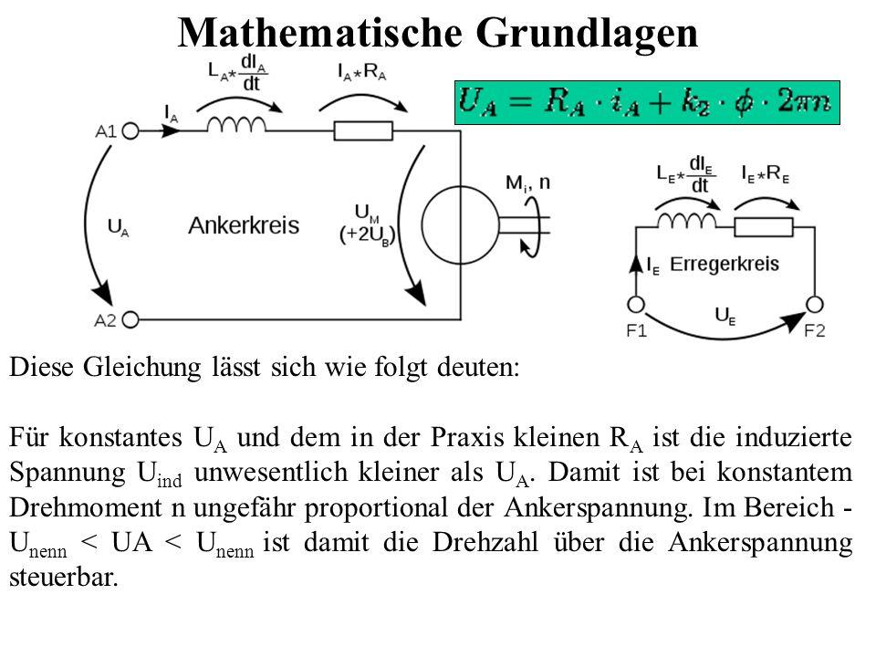 Diese Gleichung lässt sich wie folgt deuten: Für konstantes U A und dem in der Praxis kleinen R A ist die induzierte Spannung U ind unwesentlich klein