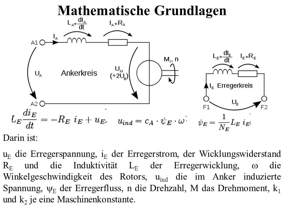 Mathematische Grundlagen Darin ist: N E – die Anzahl der Windungen der Erregerwicklung, J das Massen- trägheitsmoment des Ankers und aller damit starr verbundenen Massen, der Drehwinkel des Ankers, die Winkelgeschwindigkeit des Ankers, L die Summe aller Lastmomente am Anker.