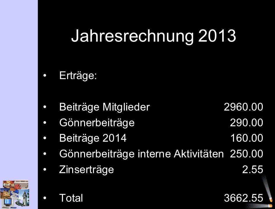 Jahresrechnung 2013 Erträge: Beiträge Mitglieder2960.00 Gönnerbeiträge290.00 Beiträge 2014160.00 Gönnerbeiträge interne Aktivitäten250.00 Zinserträge2.55 Total3662.55