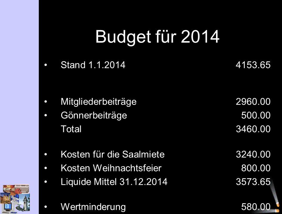 Budget für 2014 Stand 1.1.20144153.65 Mitgliederbeiträge2960.00 Gönnerbeiträge500.00 Total3460.00 Kosten für die Saalmiete3240.00 Kosten Weihnachtsfeier 800.00 Liquide Mittel 31.12.20143573.65 Wertminderung580.00