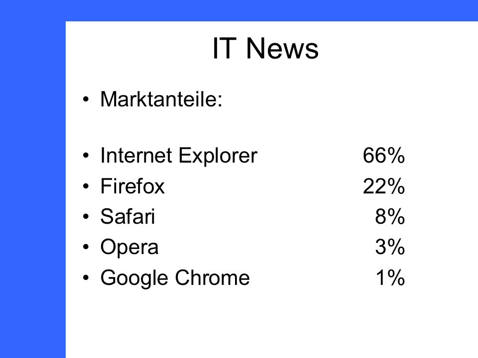 IT News Marktanteile: Internet Explorer66% Firefox22% Safari8% Opera3% Google Chrome 1%