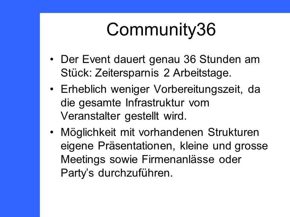 Community36 Der Event dauert genau 36 Stunden am Stück: Zeitersparnis 2 Arbeitstage.