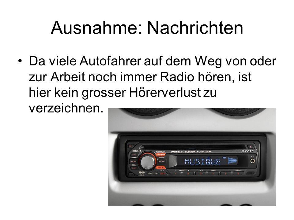 Ausnahme: Nachrichten Da viele Autofahrer auf dem Weg von oder zur Arbeit noch immer Radio hören, ist hier kein grosser Hörerverlust zu verzeichnen.