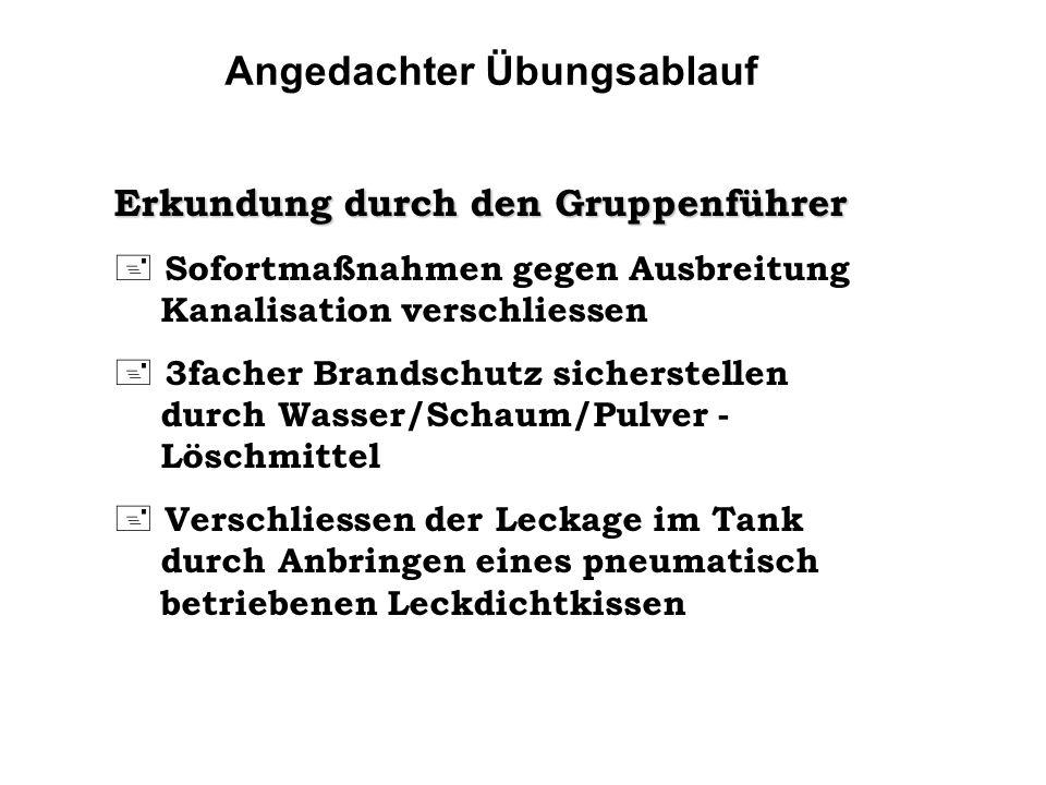 Angedachter Übungsablauf Erkundung durch den Gruppenführer + Sofortmaßnahmen gegen Ausbreitung Kanalisation verschliessen + 3facher Brandschutz sicher