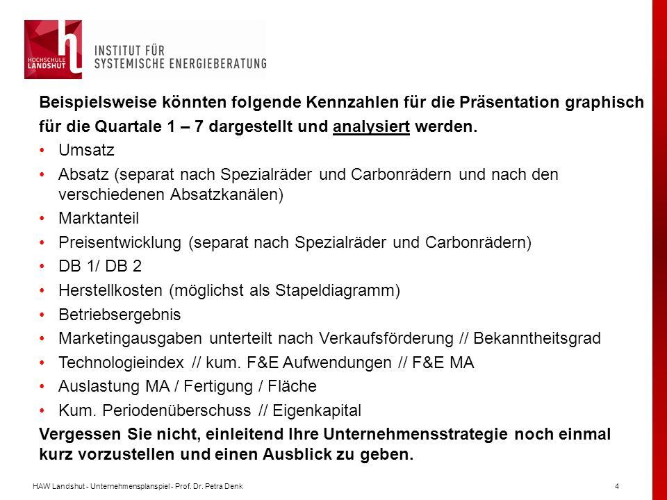HAW Landshut - Unternehmensplanspiel - Prof. Dr. Petra Denk4 Beispielsweise könnten folgende Kennzahlen für die Präsentation graphisch für die Quartal