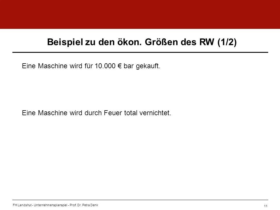FH Landshut - Unternehmensplanspiel - Prof. Dr. Petra Denk 11 Eine Maschine wird für 10.000 bar gekauft. Eine Maschine wird durch Feuer total vernicht