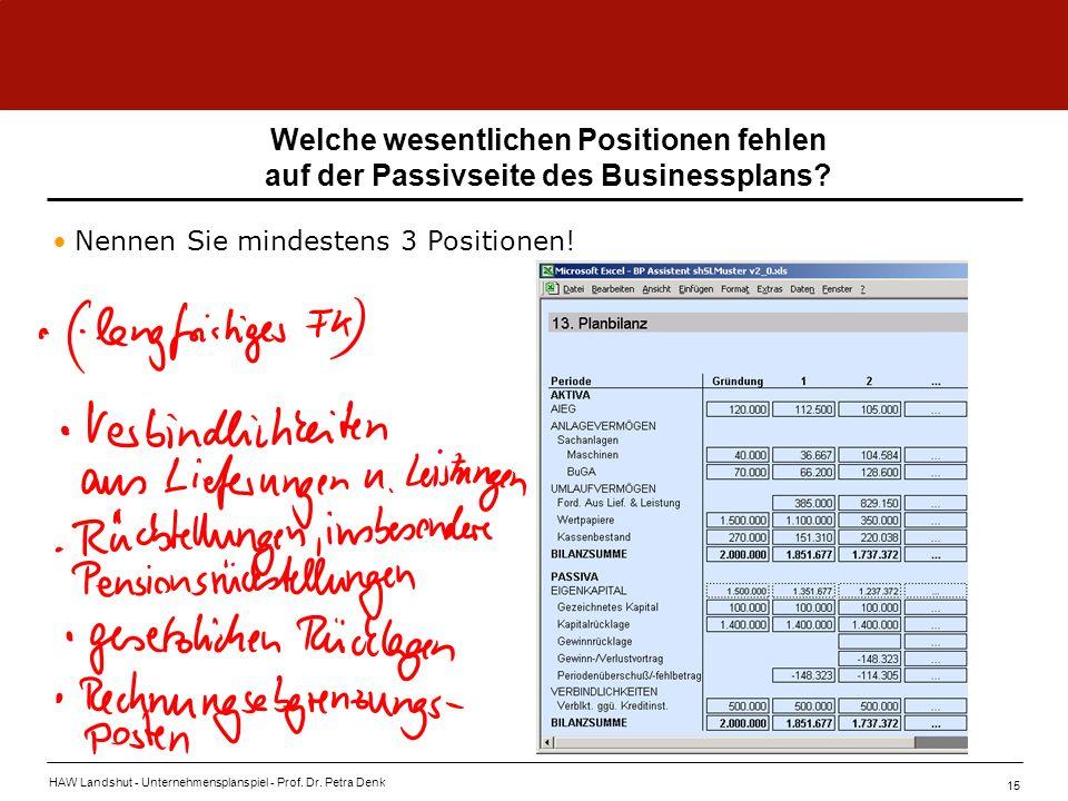 HAW Landshut - Unternehmensplanspiel - Prof. Dr. Petra Denk 15 Welche wesentlichen Positionen fehlen auf der Passivseite des Businessplans? Nennen Sie