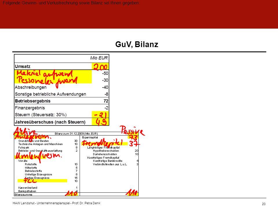 HAW Landshut - Unternehmensplanspiel - Prof. Dr. Petra Denk 20 GuV, Bilanz Folgende Gewinn- und Verlustrechnung sowie Bilanz sei Ihnen gegeben: