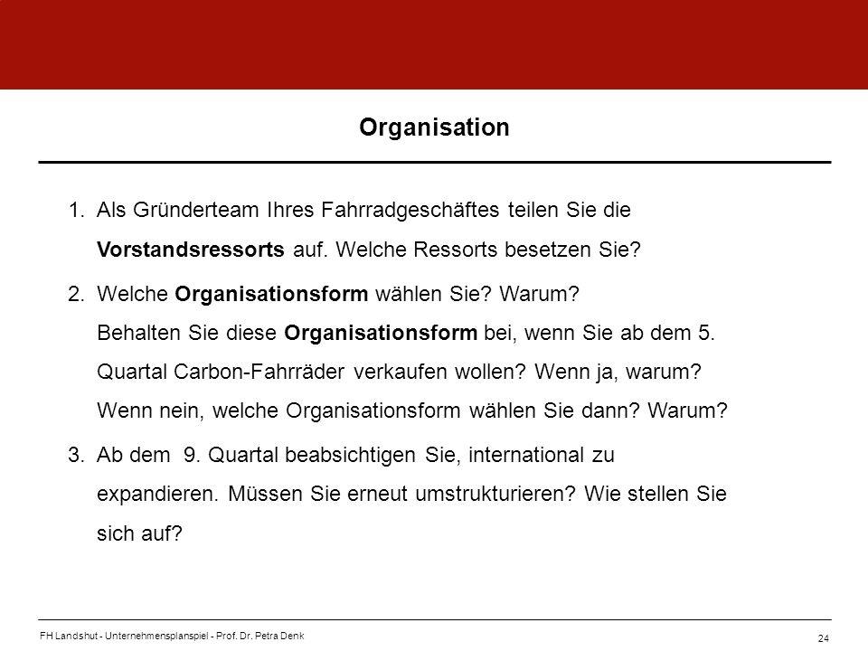 FH Landshut - Unternehmensplanspiel - Prof. Dr. Petra Denk 24 Organisation 1.Als Gründerteam Ihres Fahrradgeschäftes teilen Sie die Vorstandsressorts