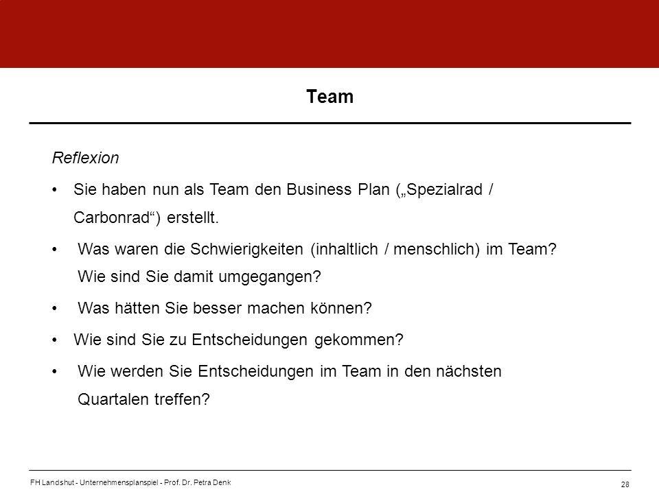 FH Landshut - Unternehmensplanspiel - Prof. Dr. Petra Denk 28 Team Reflexion Sie haben nun als Team den Business Plan (Spezialrad / Carbonrad) erstell