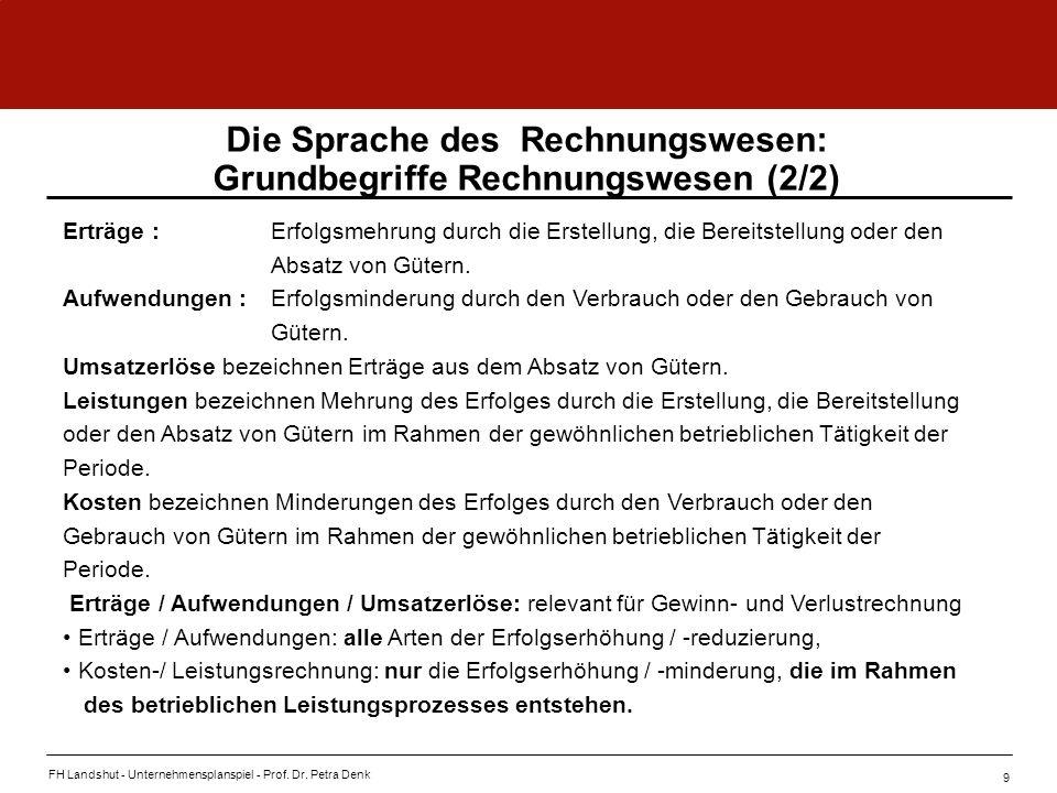FH Landshut - Unternehmensplanspiel - Prof. Dr. Petra Denk 9 Erträge :Erfolgsmehrung durch die Erstellung, die Bereitstellung oder den Absatz von Güte