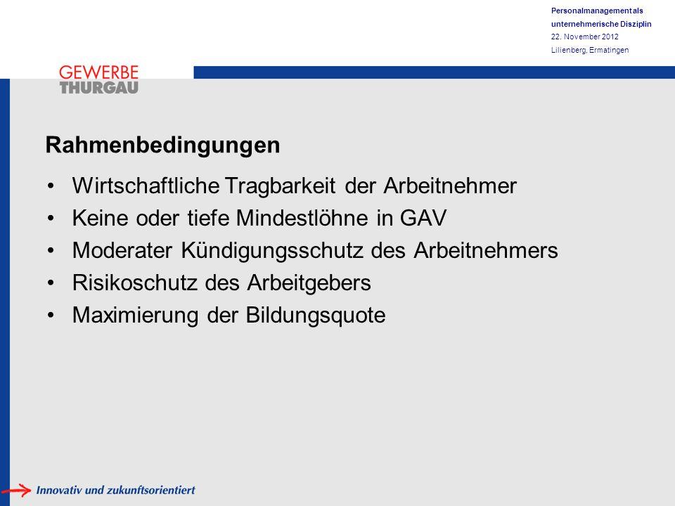 Personalmanagement als unternehmerische Disziplin 22. November 2012 Lilienberg, Ermatingen Rahmenbedingungen Wirtschaftliche Tragbarkeit der Arbeitneh