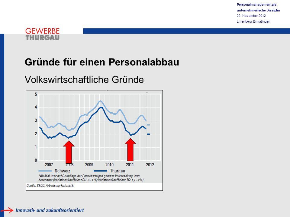 Personalmanagement als unternehmerische Disziplin 22. November 2012 Lilienberg, Ermatingen Gründe für einen Personalabbau Volkswirtschaftliche Gründe