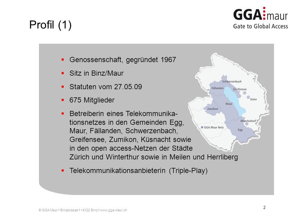 © GGA Maur Binzstrasse 1 8122 Binz www.gga-maur.ch 2 Genossenschaft, gegründet 1967 Sitz in Binz/Maur Statuten vom 27.05.09 675 Mitglieder Betreiberin eines Telekommunika- tionsnetzes in den Gemeinden Egg, Maur, Fällanden, Schwerzenbach, Greifensee, Zumikon, Küsnacht sowie in den open access-Netzen der Städte Zürich und Winterthur sowie in Meilen und Herrliberg Telekommunikationsanbieterin (Triple-Play) Profil (1)