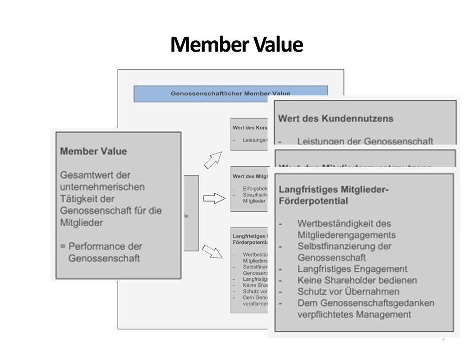 Member Value 5