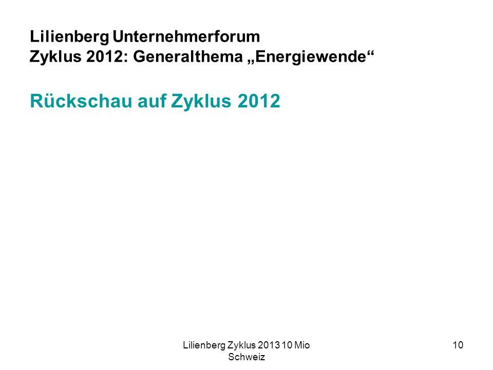 Lilienberg Zyklus 2013 10 Mio Schweiz 10 Lilienberg Unternehmerforum Zyklus 2012: Generalthema Energiewende Rückschau auf Zyklus 2012