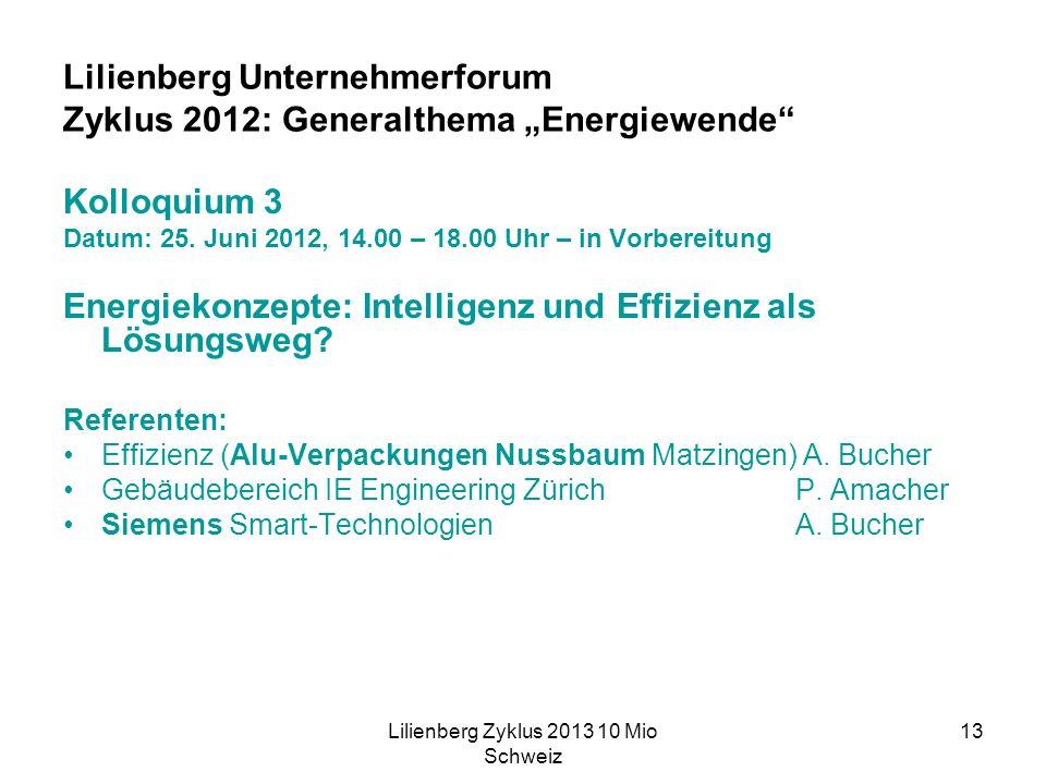 Lilienberg Zyklus 2013 10 Mio Schweiz 13 Lilienberg Unternehmerforum Zyklus 2012: Generalthema Energiewende Kolloquium 3 Datum: 25.