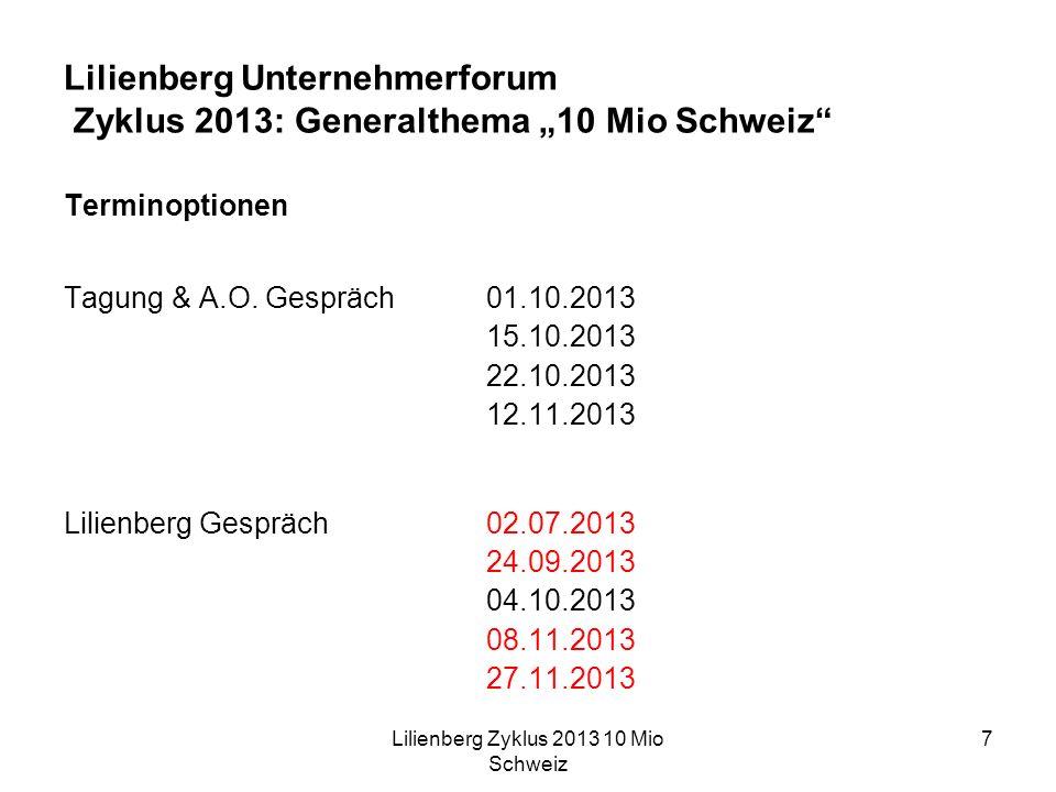 Lilienberg Zyklus 2013 10 Mio Schweiz 7 Lilienberg Unternehmerforum Zyklus 2013: Generalthema 10 Mio Schweiz Terminoptionen Tagung & A.O.