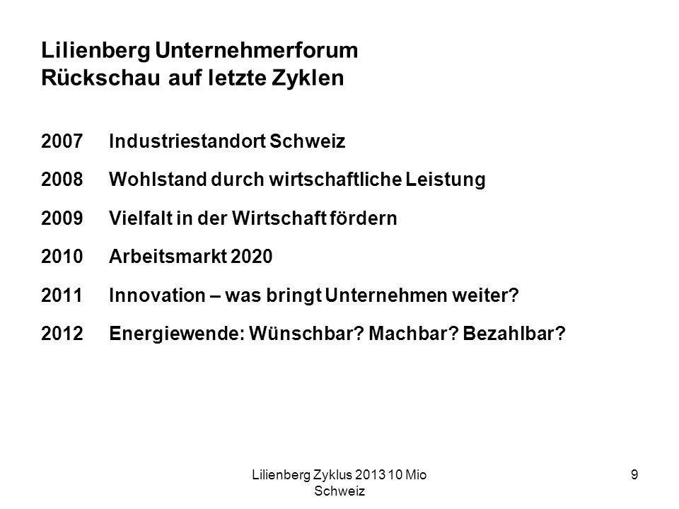 Lilienberg Zyklus 2013 10 Mio Schweiz 9 Lilienberg Unternehmerforum Rückschau auf letzte Zyklen 2007Industriestandort Schweiz 2008Wohlstand durch wirtschaftliche Leistung 2009Vielfalt in der Wirtschaft fördern 2010Arbeitsmarkt 2020 2011Innovation – was bringt Unternehmen weiter.
