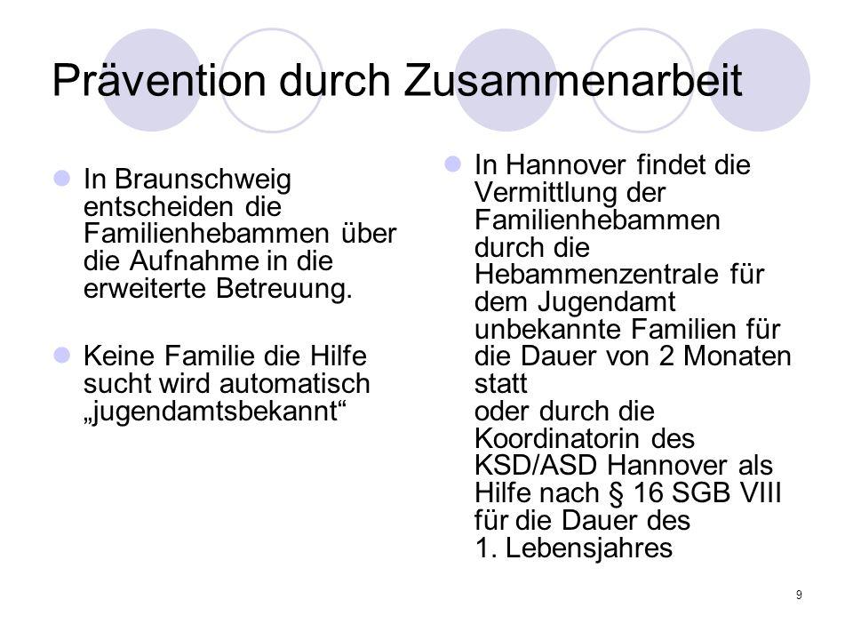 9 Prävention durch Zusammenarbeit In Braunschweig entscheiden die Familienhebammen über die Aufnahme in die erweiterte Betreuung. Keine Familie die Hi