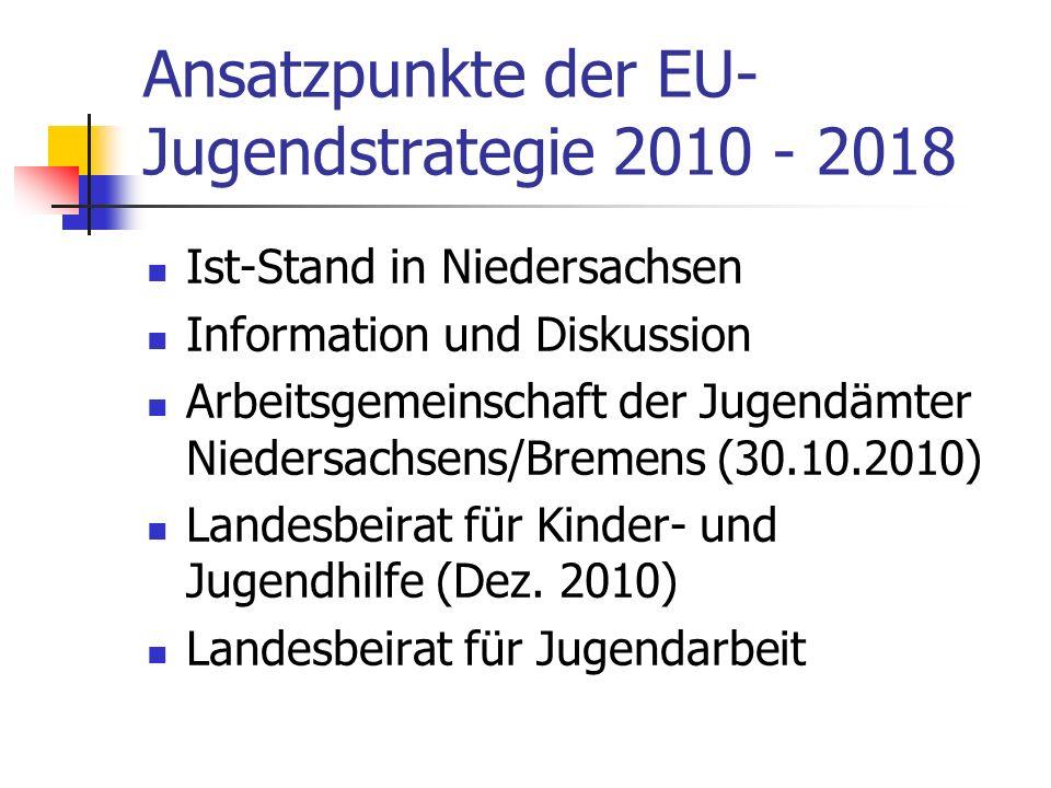 Ansatzpunkte der EU- Jugendstrategie 2010 - 2018 Ist-Stand in Niedersachsen Information und Diskussion Arbeitsgemeinschaft der Jugendämter Niedersachsens/Bremens (30.10.2010) Landesbeirat für Kinder- und Jugendhilfe (Dez.
