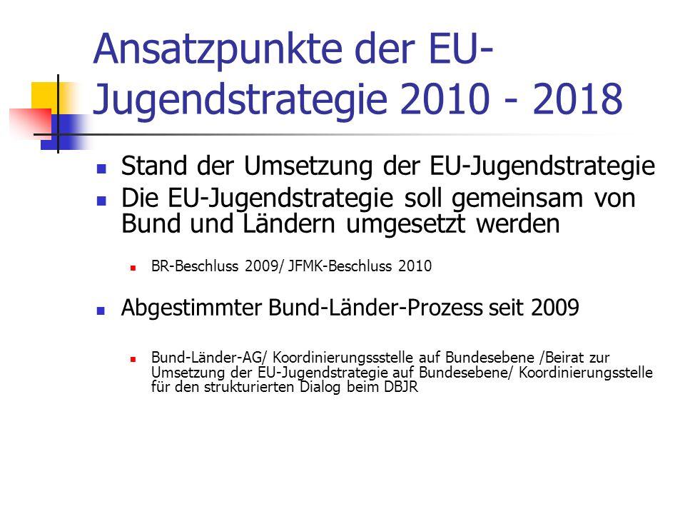 Ansatzpunkte der EU- Jugendstrategie 2010 - 2018 Stand der Umsetzung der EU-Jugendstrategie Die EU-Jugendstrategie soll gemeinsam von Bund und Ländern umgesetzt werden BR-Beschluss 2009/ JFMK-Beschluss 2010 Abgestimmter Bund-Länder-Prozess seit 2009 Bund-Länder-AG/ Koordinierungssstelle auf Bundesebene /Beirat zur Umsetzung der EU-Jugendstrategie auf Bundesebene/ Koordinierungsstelle für den strukturierten Dialog beim DBJR