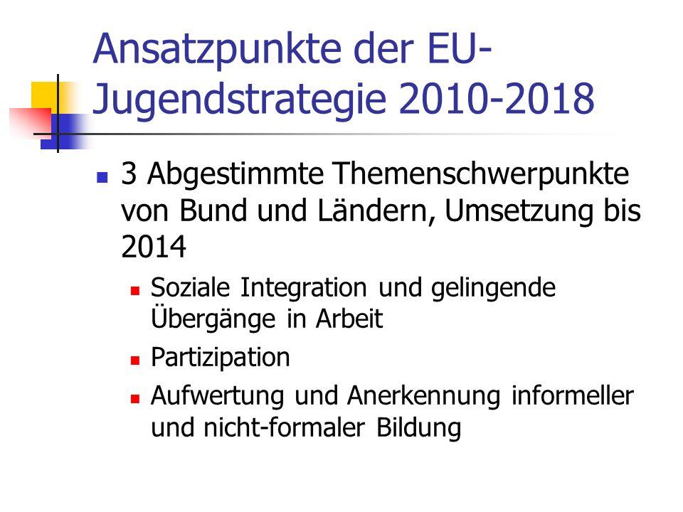 Ansatzpunkte der EU- Jugendstrategie 2010-2018 3 Abgestimmte Themenschwerpunkte von Bund und Ländern, Umsetzung bis 2014 Soziale Integration und gelingende Übergänge in Arbeit Partizipation Aufwertung und Anerkennung informeller und nicht-formaler Bildung