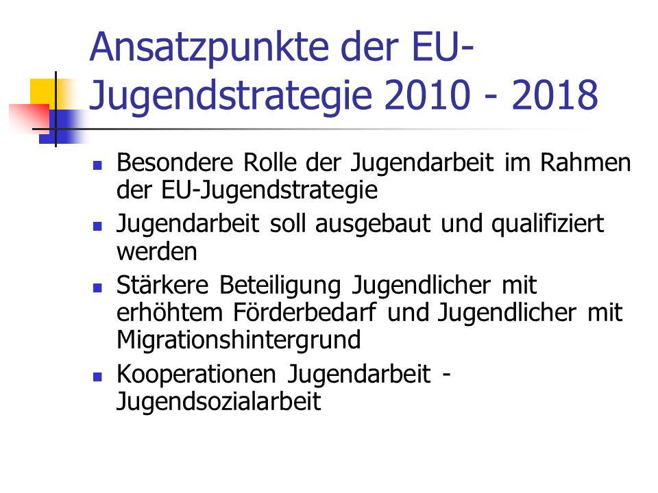 Ansatzpunkte der EU- Jugendstrategie 2010 - 2018 Besondere Rolle der Jugendarbeit im Rahmen der EU-Jugendstrategie Jugendarbeit soll ausgebaut und qua