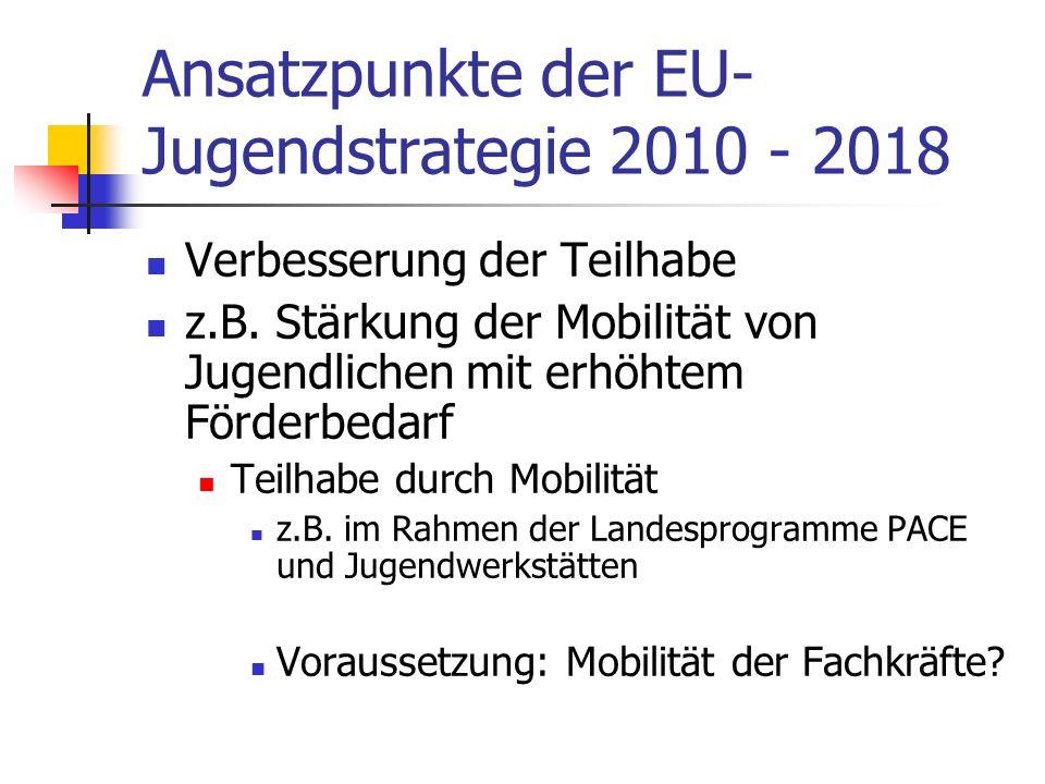 Ansatzpunkte der EU- Jugendstrategie 2010 - 2018 Verbesserung der Teilhabe z.B. Stärkung der Mobilität von Jugendlichen mit erhöhtem Förderbedarf Teil