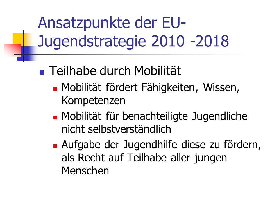 Ansatzpunkte der EU- Jugendstrategie 2010 -2018 Teilhabe durch Mobilität Mobilität fördert Fähigkeiten, Wissen, Kompetenzen Mobilität für benachteiligte Jugendliche nicht selbstverständlich Aufgabe der Jugendhilfe diese zu fördern, als Recht auf Teilhabe aller jungen Menschen