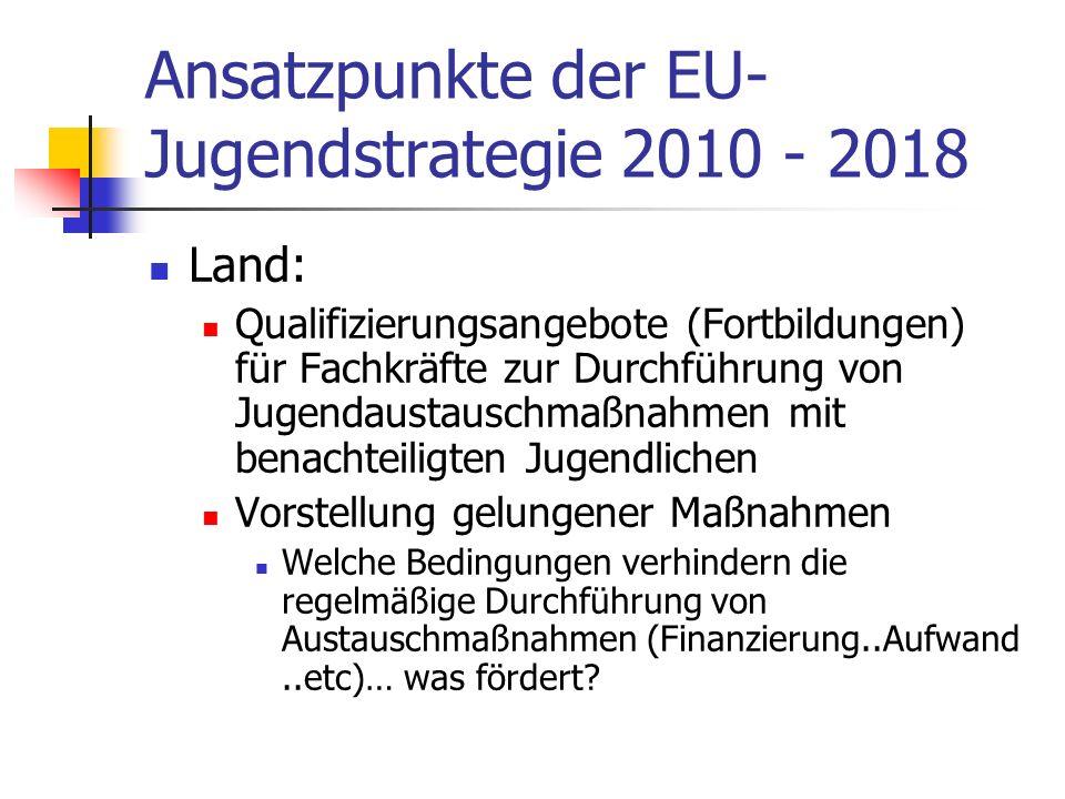 Ansatzpunkte der EU- Jugendstrategie 2010 - 2018 Land: Qualifizierungsangebote (Fortbildungen) für Fachkräfte zur Durchführung von Jugendaustauschmaßn