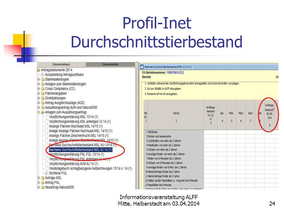 Informationsveranstaltung ALFF Mitte, Halberstadt am 03.04.2014 Profil-Inet Durchschnittstierbestand 24