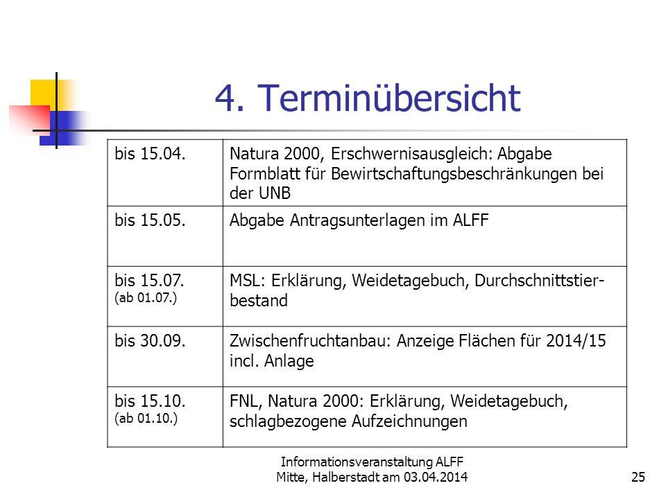 Informationsveranstaltung ALFF Mitte, Halberstadt am 03.04.2014 4. Terminübersicht bis 15.04.Natura 2000, Erschwernisausgleich: Abgabe Formblatt für B