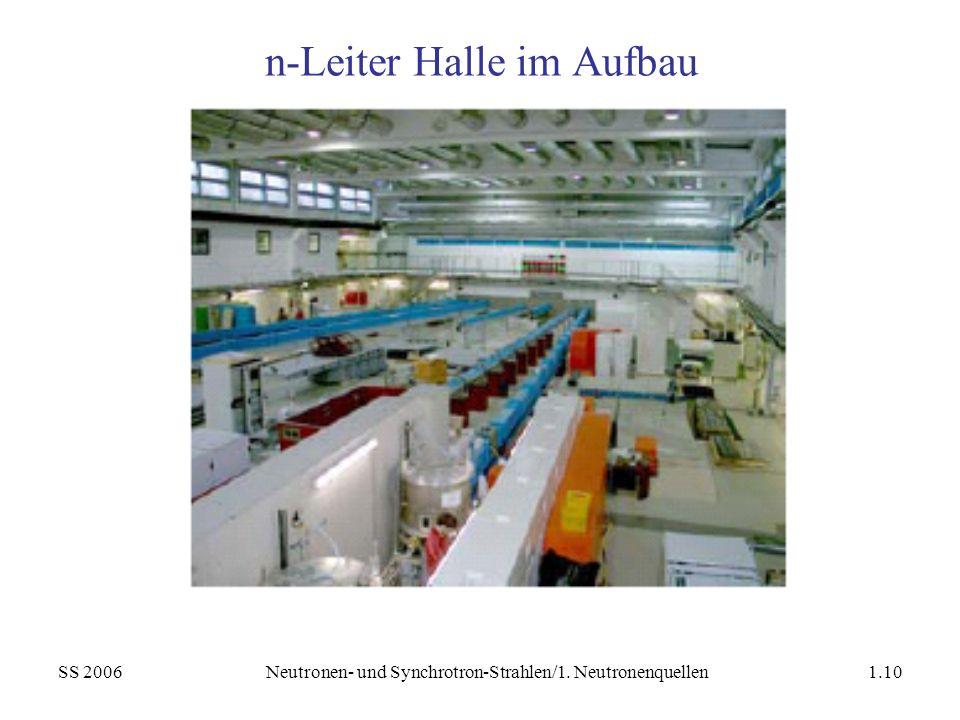 SS 2006Neutronen- und Synchrotron-Strahlen/1. Neutronenquellen1.10 n-Leiter Halle im Aufbau
