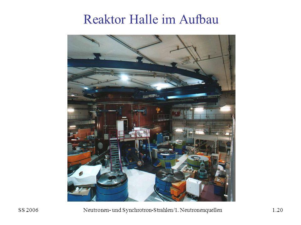 SS 2006Neutronen- und Synchrotron-Strahlen/1. Neutronenquellen1.20 Reaktor Halle im Aufbau