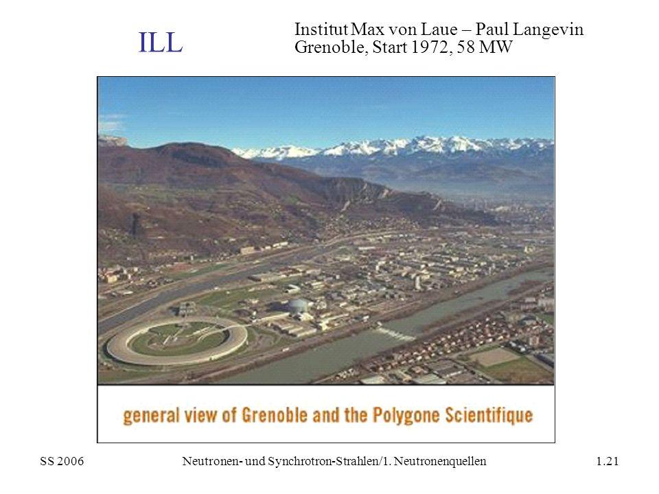 SS 2006Neutronen- und Synchrotron-Strahlen/1. Neutronenquellen1.21 ILL Institut Max von Laue – Paul Langevin Grenoble, Start 1972, 58 MW
