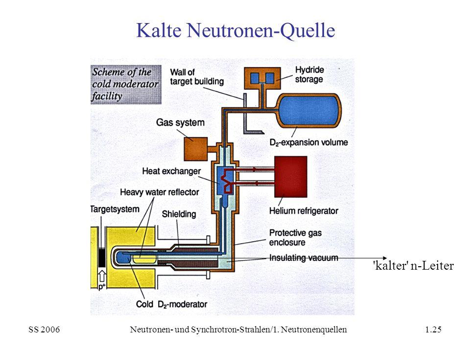 SS 2006Neutronen- und Synchrotron-Strahlen/1. Neutronenquellen1.25 Kalte Neutronen-Quelle 'kalter' n-Leiter