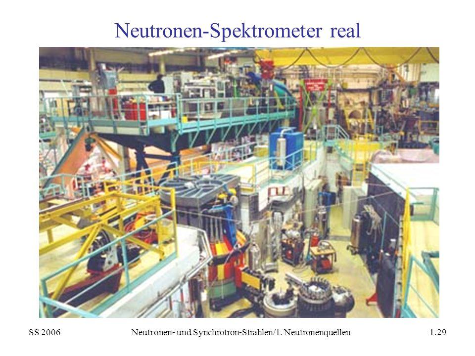 SS 2006Neutronen- und Synchrotron-Strahlen/1. Neutronenquellen1.29 Neutronen-Spektrometer real