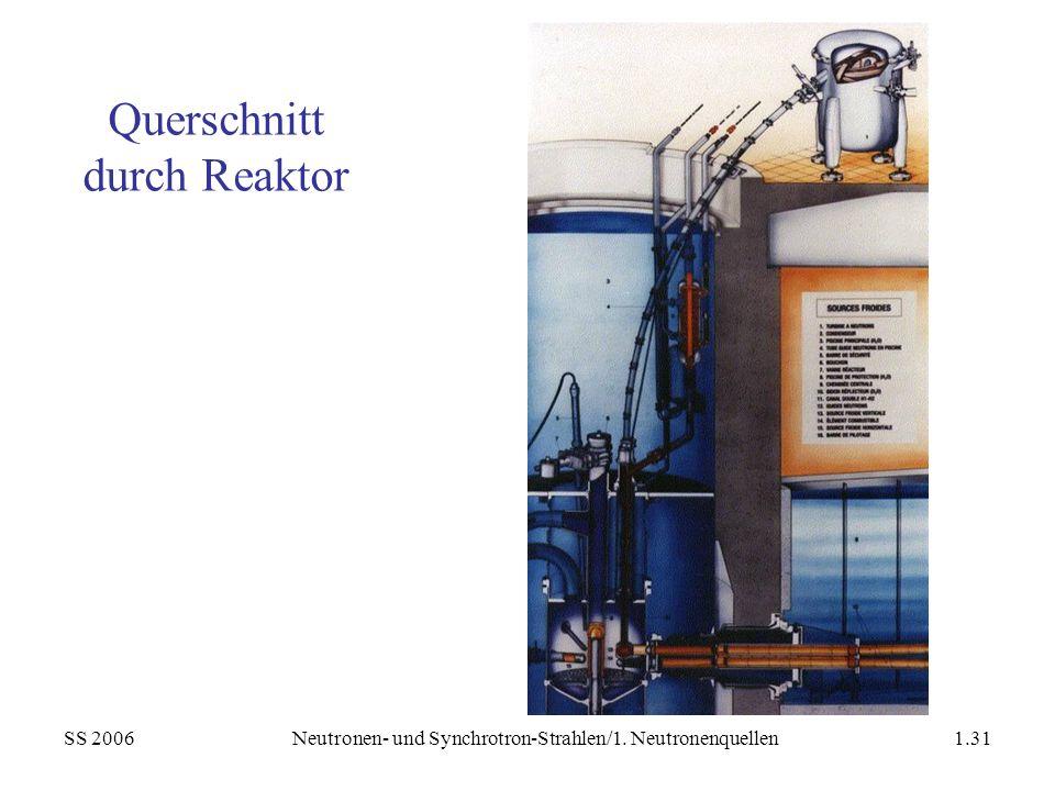 SS 2006Neutronen- und Synchrotron-Strahlen/1. Neutronenquellen1.31 Querschnitt durch Reaktor