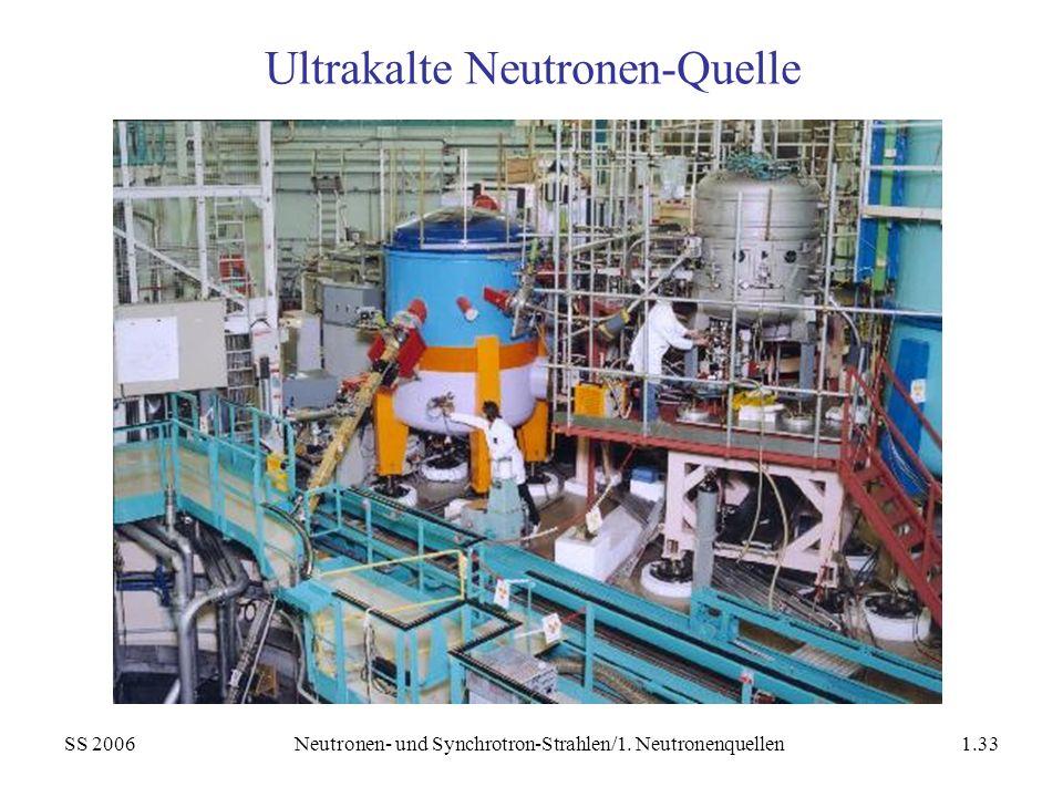 SS 2006Neutronen- und Synchrotron-Strahlen/1. Neutronenquellen1.33 Ultrakalte Neutronen-Quelle