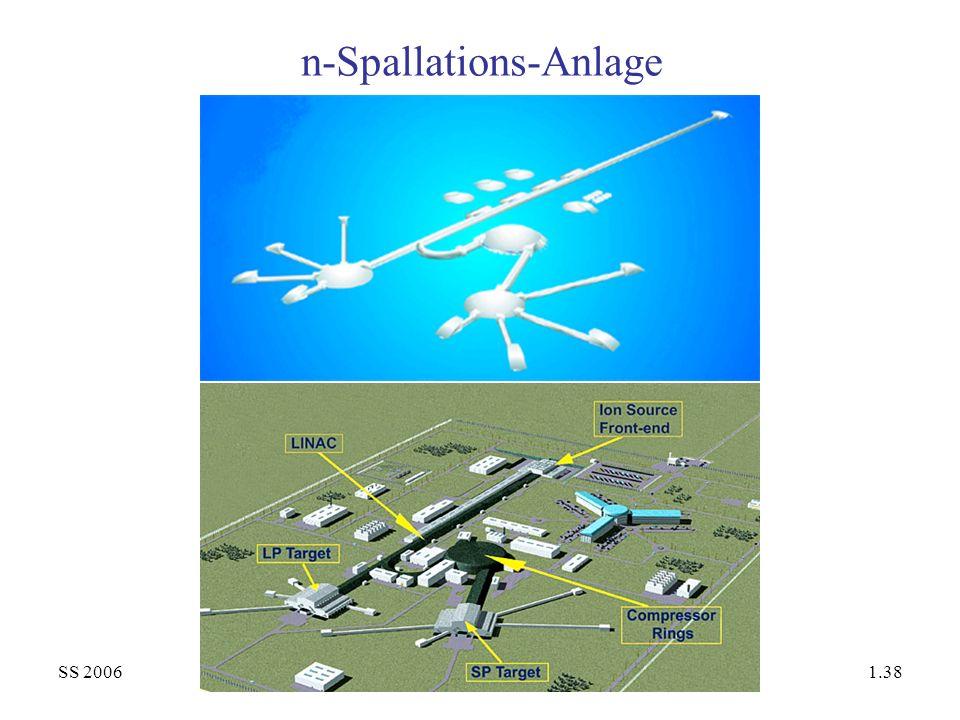 SS 2006Neutronen- und Synchrotron-Strahlen/1. Neutronenquellen1.38 n-Spallations-Anlage