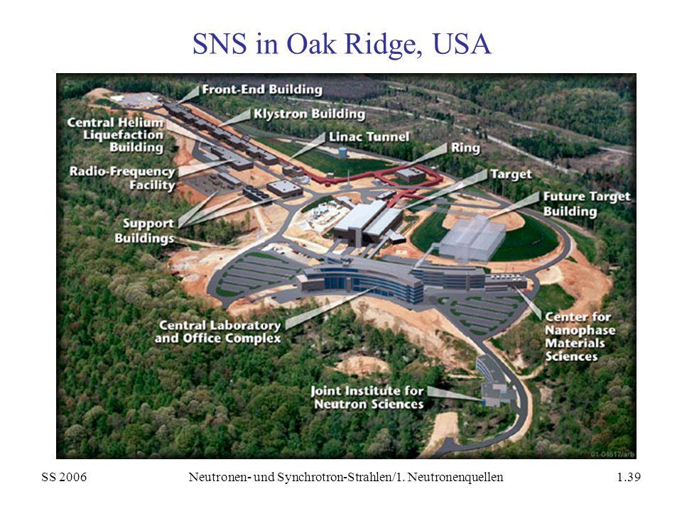 SS 2006Neutronen- und Synchrotron-Strahlen/1. Neutronenquellen1.39 SNS in Oak Ridge, USA