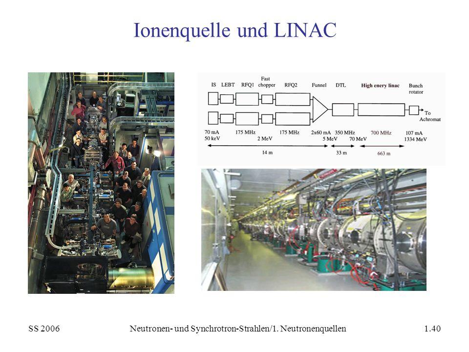 SS 2006Neutronen- und Synchrotron-Strahlen/1. Neutronenquellen1.40 Ionenquelle und LINAC