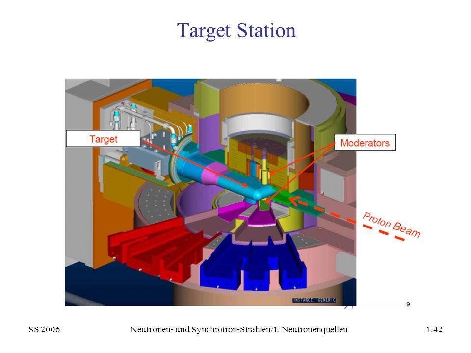 SS 2006Neutronen- und Synchrotron-Strahlen/1. Neutronenquellen1.42 Target Station