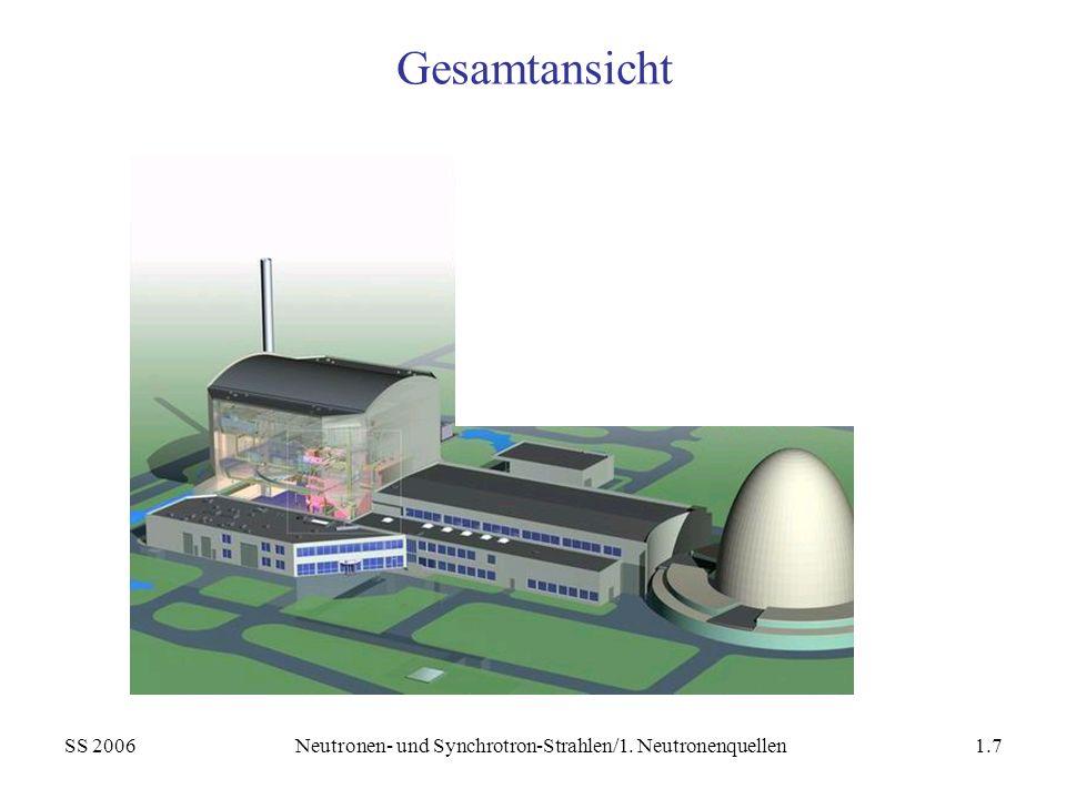 SS 2006Neutronen- und Synchrotron-Strahlen/1. Neutronenquellen1.7 Gesamtansicht