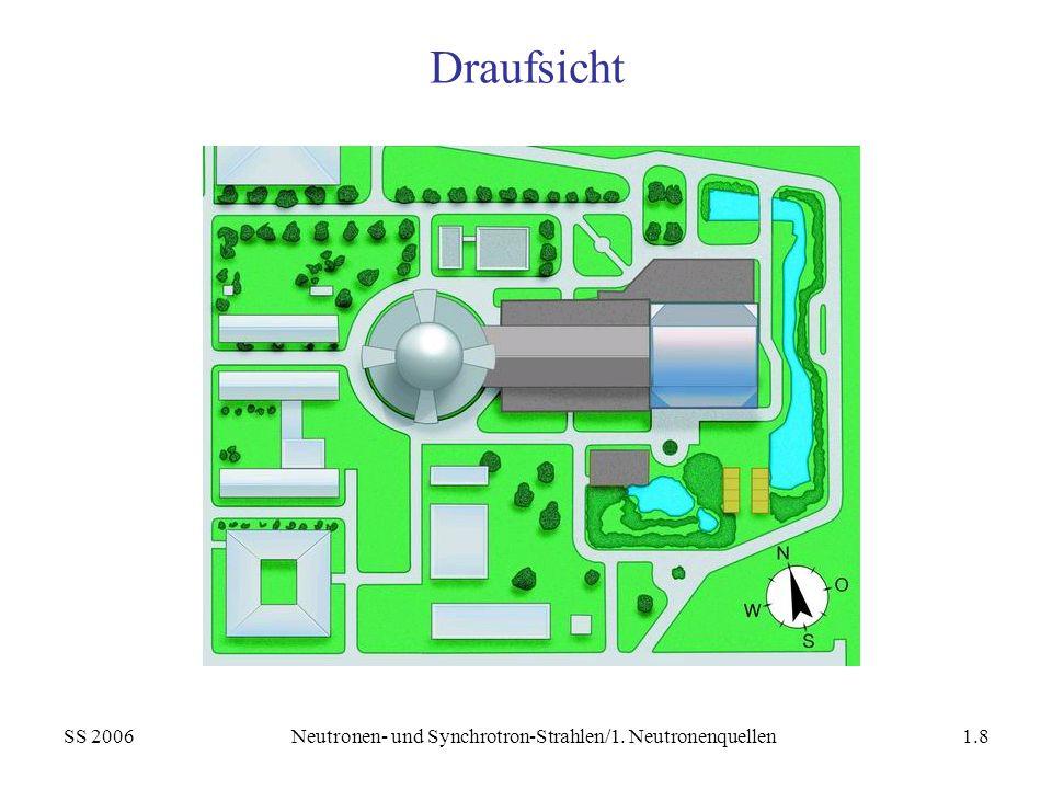 SS 2006Neutronen- und Synchrotron-Strahlen/1. Neutronenquellen1.8 Draufsicht