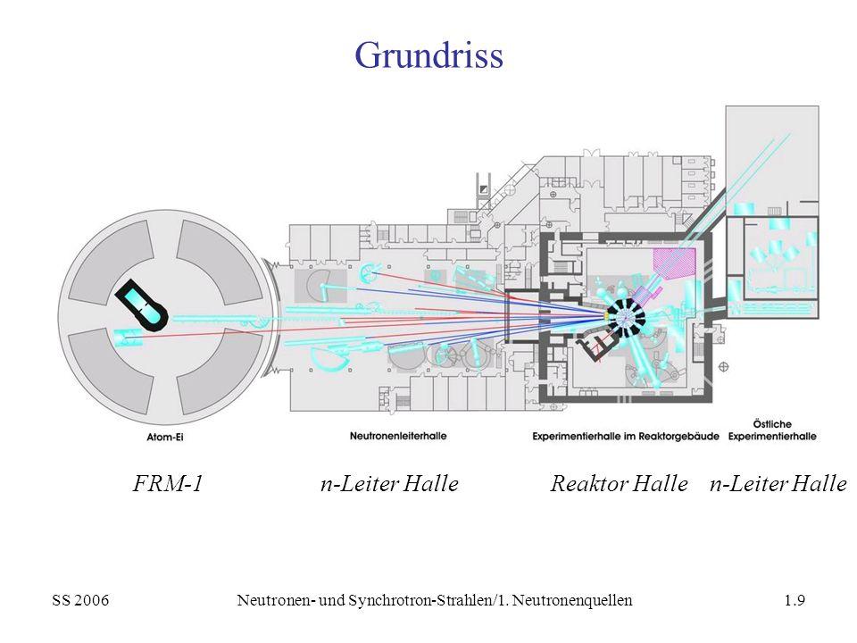 SS 2006Neutronen- und Synchrotron-Strahlen/1. Neutronenquellen1.9 Grundriss FRM-1 n-Leiter Halle Reaktor Halle n-Leiter Halle