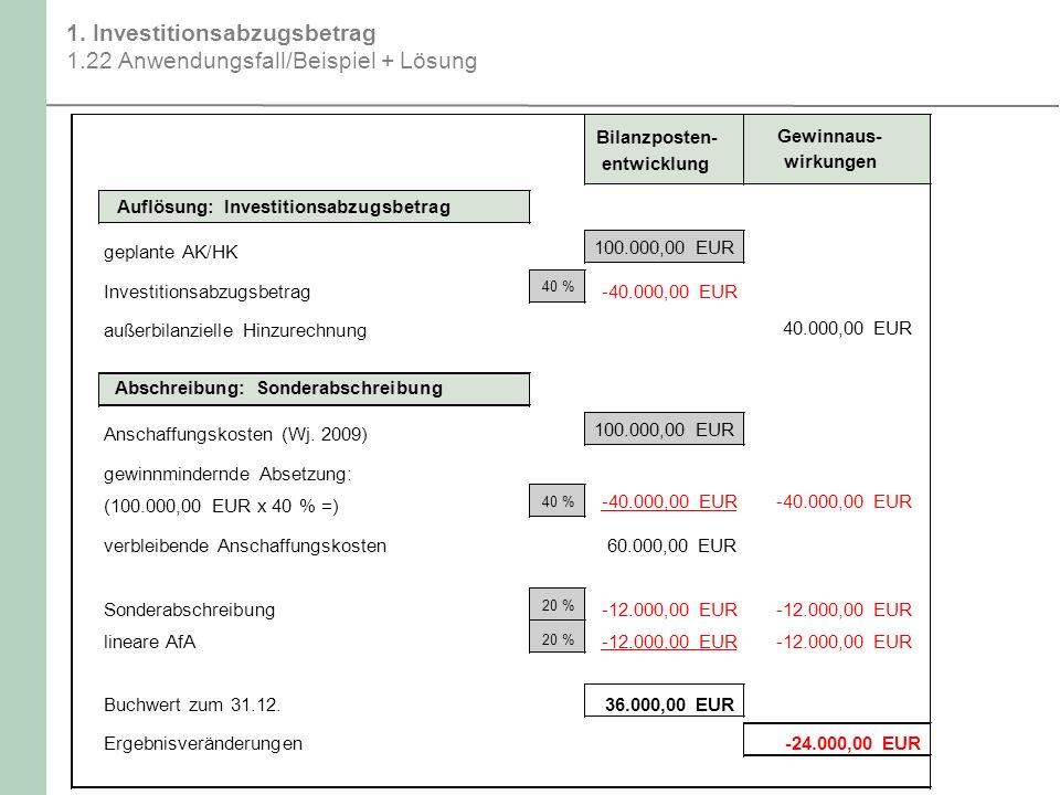 1. Investitionsabzugsbetrag 1.22 Anwendungsfall/Beispiel + Lösung Bilanzposten- entwicklung Auflösung: Investitionsabzugsbetrag geplante AK/HK 100.000