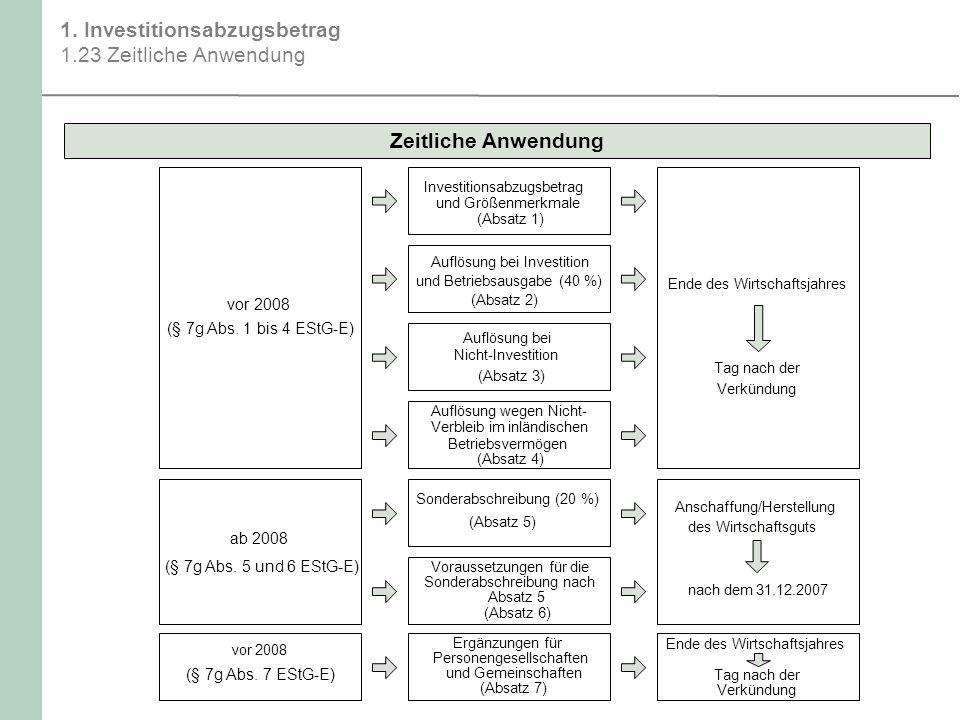 1. Investitionsabzugsbetrag 1.23 Zeitliche Anwendung Zeitliche Anwendung vor 2008 (§ 7g Abs. 1 bis 4 EStG-E) ab 2008 vor 2008 Auflösung wegen Nicht- V