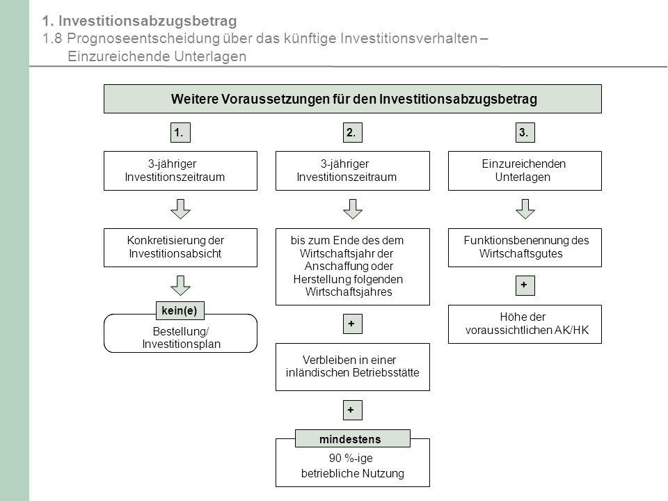 1. Investitionsabzugsbetrag 1.8 Prognoseentscheidung über das künftige Investitionsverhalten – Einzureichende Unterlagen Weitere Voraussetzungen für d